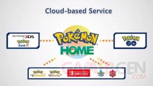 Pokémon Home 02 29 05 2019