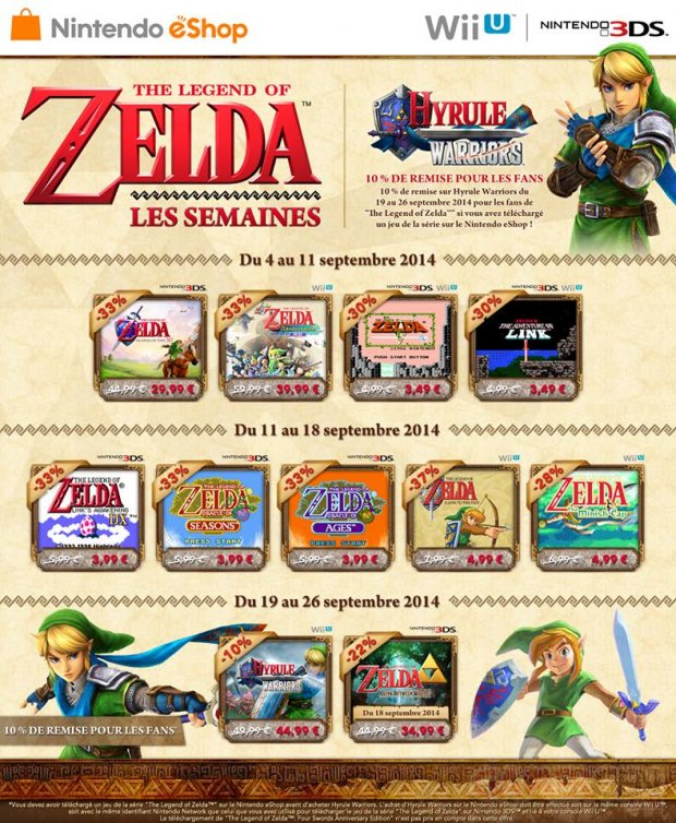Promotions The Legend of Zelda eShop