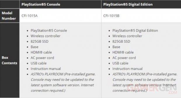 PS5 modeles boites images