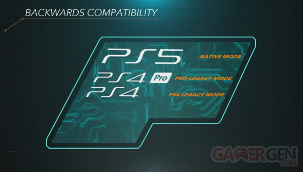 PS5 PlayStation 5 backward compatibility rétrocompatible PS4
