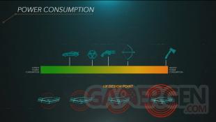 PS5 PlayStation 5 chaleur température