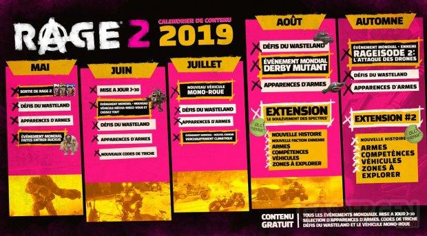 RAGE 2 planning calendrier 2019