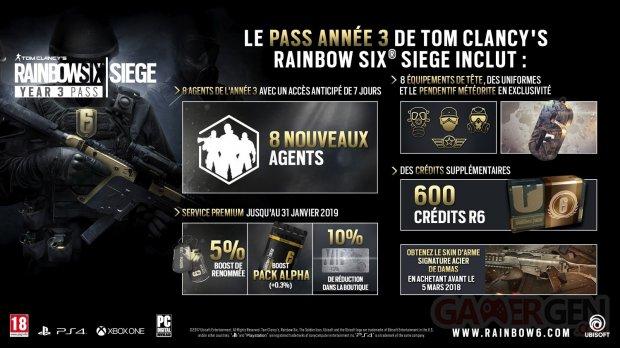 Rainbow Six Siege Année 3 Y3Pass Mockup FINAL FR 1513083818