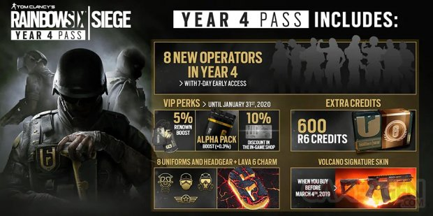 Rainbow Six Siege Year 4 Pass 1