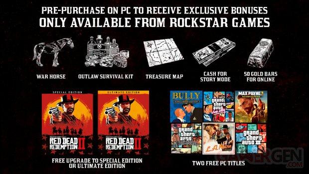Red Dead Redemption 2 PC Précommande