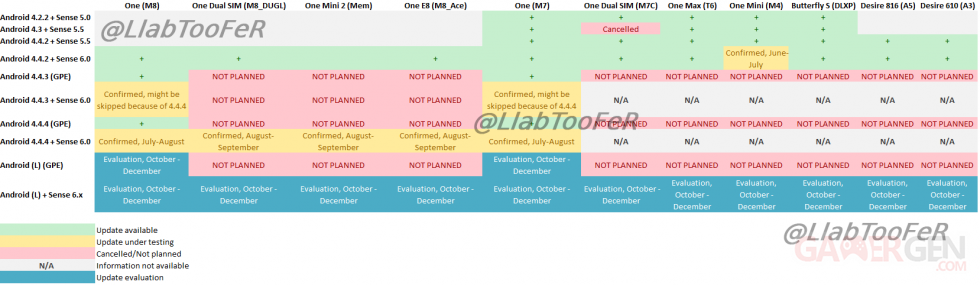 roadmap-MAJ-HTC-2014
