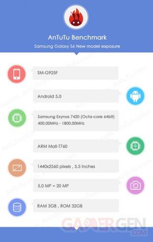 Samsung Galaxy S6 AnTuTu benchmark