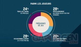SELL Jeu Vidéo France 2015 Chiffres 21