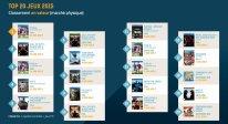 SELL Jeu Vidéo France 2015 Chiffres 25