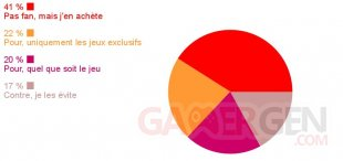sondage semaine resultat adaptation hd