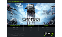 Star Wars Battlefront cartes graphiques