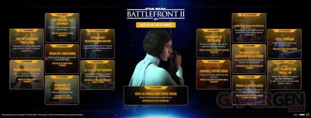 Star Wars Battlefront II décembre planning