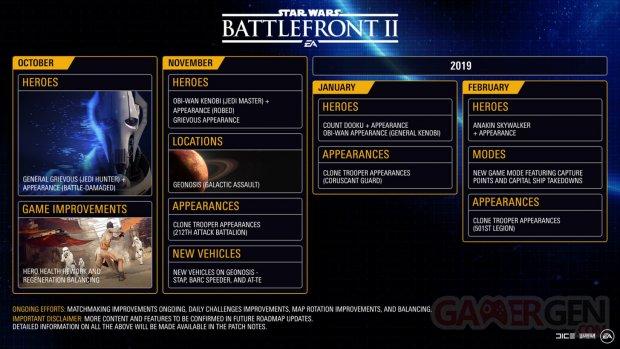 Star Wars Battlefront II planning 2018 2019