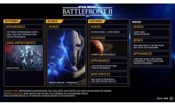 Star Wars Battlefront II Road Map