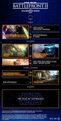 Star Wars Battlefront II roadmap 2019