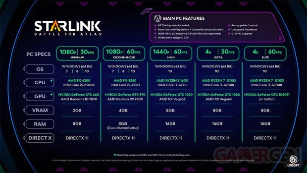 Starlink Battle for Atlas 24 04 2019 PC