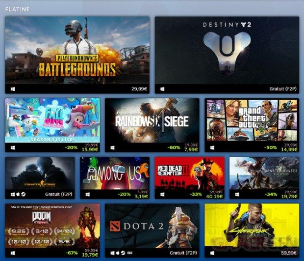 Steam Jeux 2020 Ventes Platine