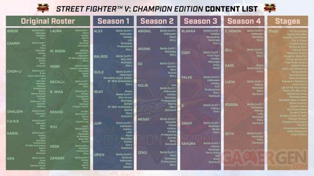 Street Fighter V Champion Edition 01 14 02 2020