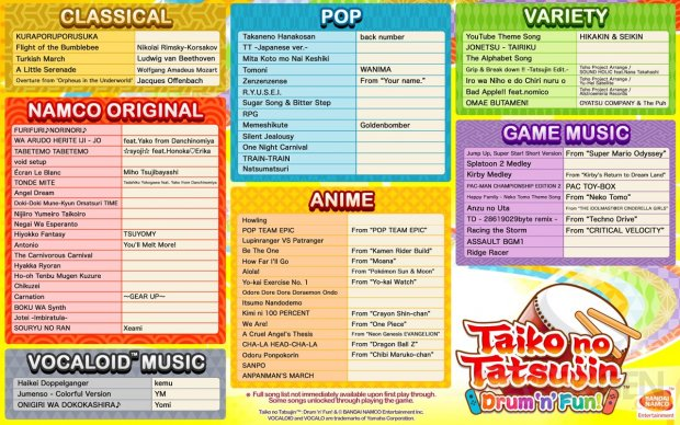 Taiko no Tatsujin Drum n Fun Tracklist