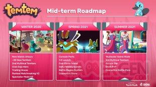 Temtem mid term roadmap