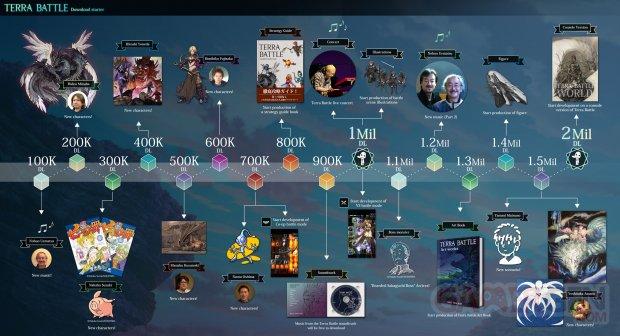 Terra Battle 24 01 2015 download starter