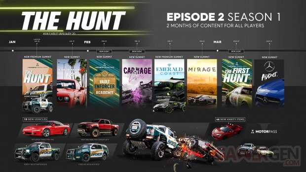 The Crew 2 Épisode 2 Saison 1 The Hunt pic 1