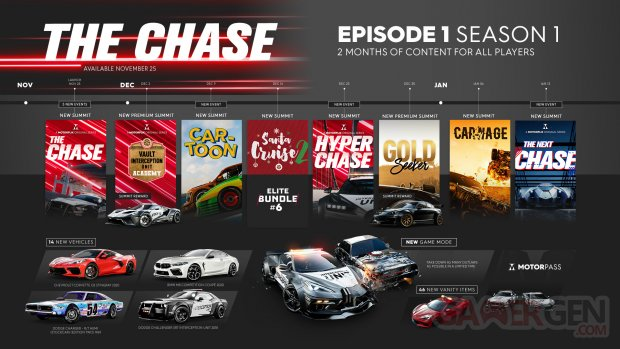 The Crew 2 The Chase programme