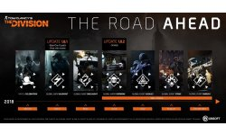 The Division 08 03 2018 road ahead
