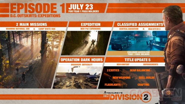 The Division 2 02 10 07 2019