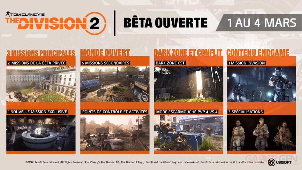 The Division 2 The-division-2-bta-ouverte-contenu-25-02-2019_0903D4000000919100