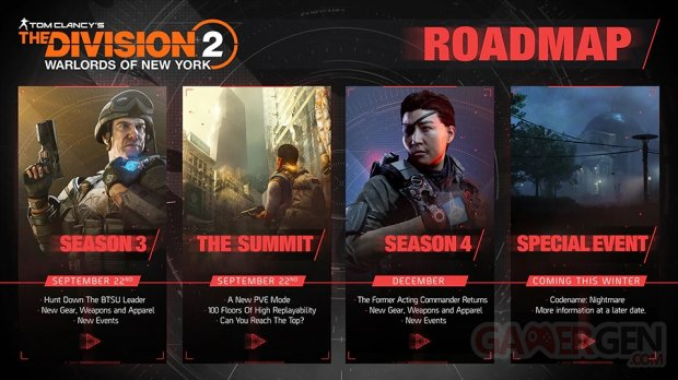 The Division 2 Warlords of New York 01 22 09 2020