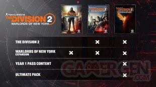 The Division 2 Warlords of New York 29 11 02 2020