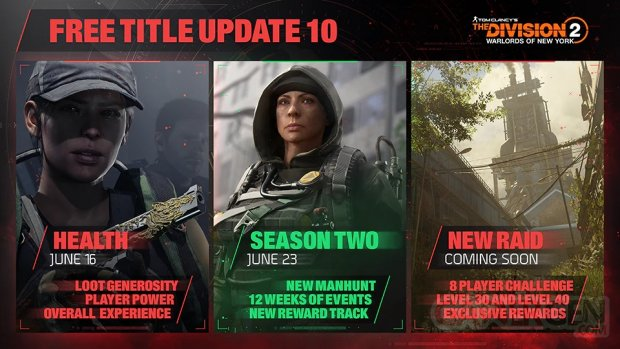 The Division 2 Warlords of New York Title Update 10
