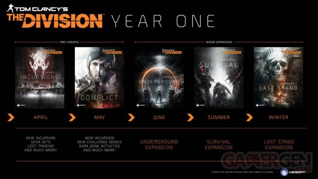 The Division Year One Season Pass DLC patch update