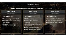 The-Elder-Scrolls-Online_roadmap