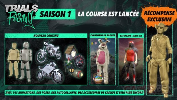 Trials Rising Saison 1 planning
