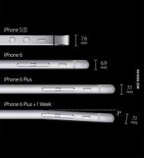 Trolls de la semaine iphone 6 bendgate 2