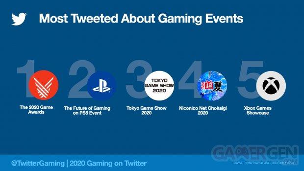 Twitter MostTweetedEvents2020.jpeg.img.fullhd.medium
