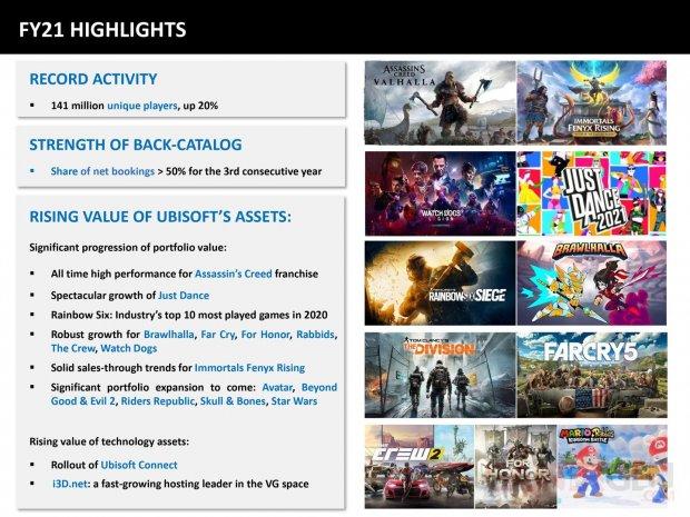 Ubisoft highlights fy21 11 05 2021