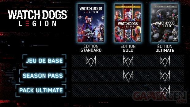 Watch Dogs Legion récap éditions 13 07 2020