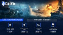 World of Warships Legends infographie