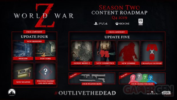 World War Z Saison 2 content update