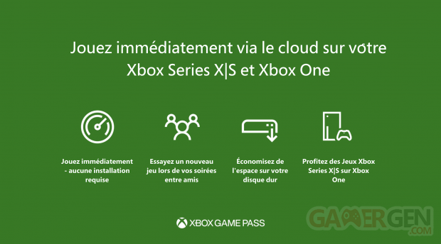 Xbox Cloud Gaming consoles Xbox One Series