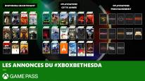 Xbox Game Pass nouveautés E3 2021 2022