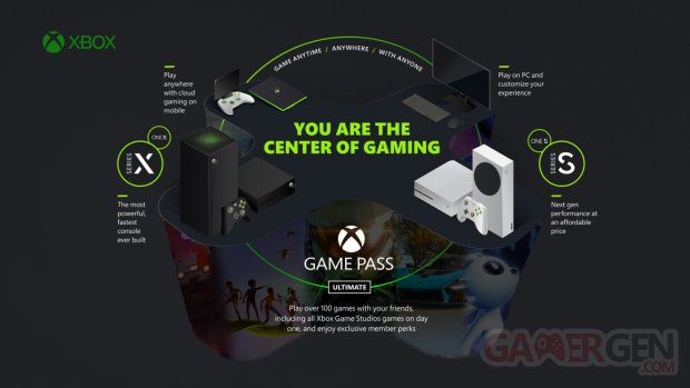 Xbox Game Pass Ultimate EA Play date