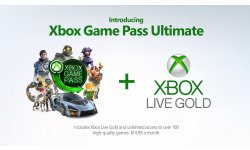 Xbox Game Pass Ultimate vignette 17 04 2019