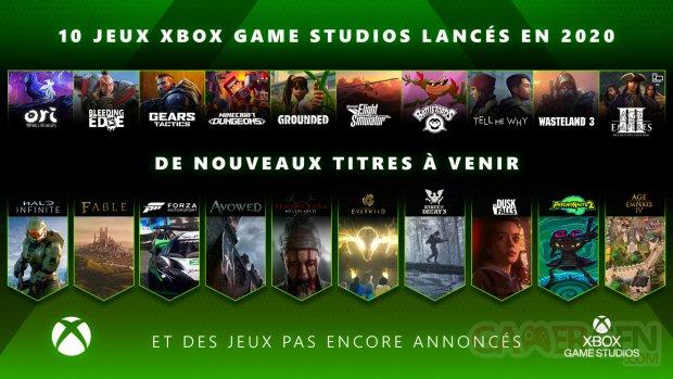 Xbox Game Studios Chiffres 2020