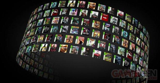 Xbox One 360 retrocompatible