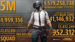 Xbox PUBG 16x9 INFOG FINAL r1t4 bm