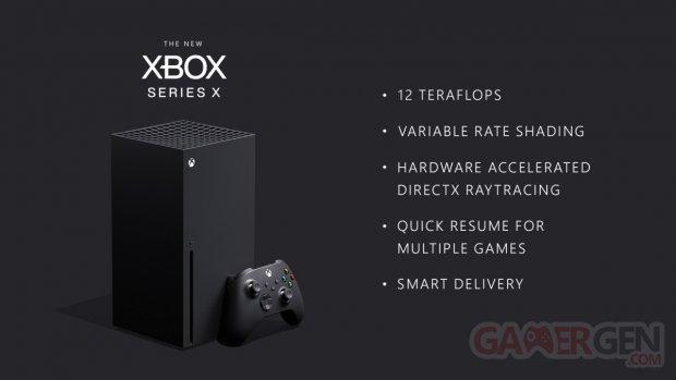 Xbox Series X 24 02 2020